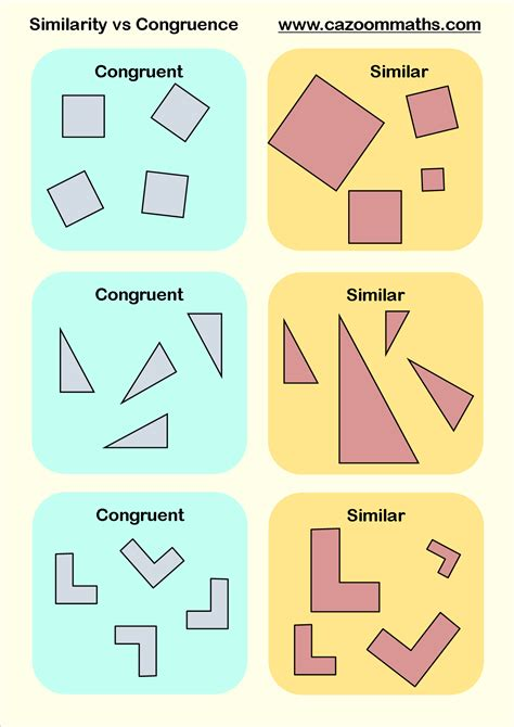 Similar And Congruent Figures Worksheet by Congruence Transformation Worksheet Abitlikethis