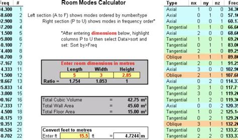 Room Mode Calculator by Bass Traps