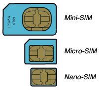 Iphone 6 Nano Sim Card Template by Iphone 5 Free Mobile Proposera Bien Des Cartes Nano Sim