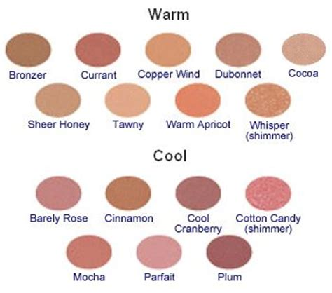 flushed skin color iredale purepressed blush the most blush