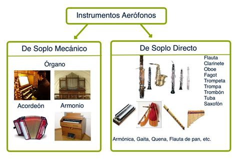 imagenes de instrumentos musicales membranofonos los instrumentos musicales clase de m 250 sica 2 0