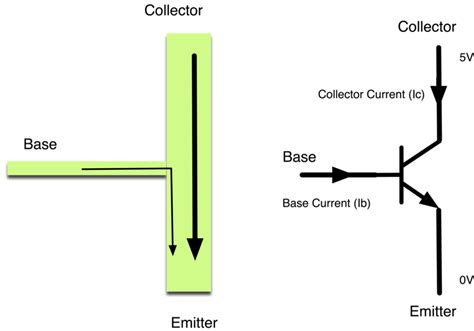 transistor pnp arduino transistors arduino lesson 13 dc motors adafruit learning system