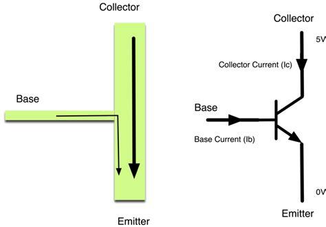 transistor engine transistors arduino lesson 13 dc motors adafruit learning system