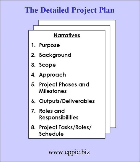 Detailed Business Plan Template Alfa Img Showing Gt Business Project Plan Template