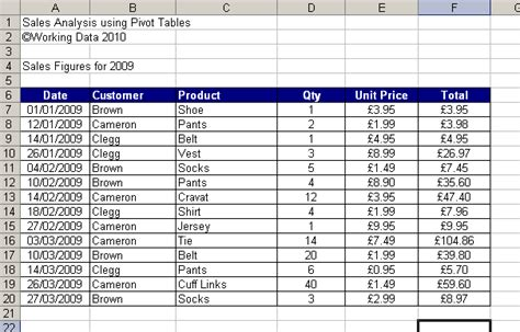 Sle Of Excel Spreadsheet With Data by Spreadsheets Archives Working Data