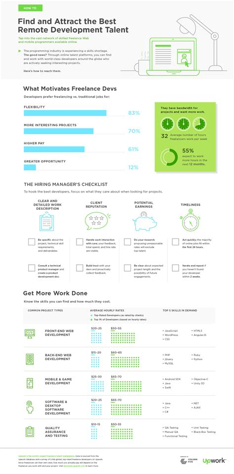 infographics how to print better how to make better infographics tell a single story