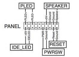 solved ecs mcp61pm gm am2 matx motherboard wiring diagram fixya