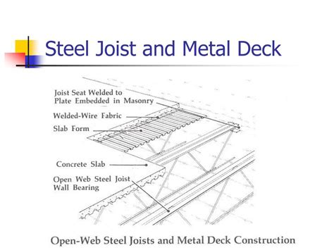 open web ppt introduction of open web steel joist deck and