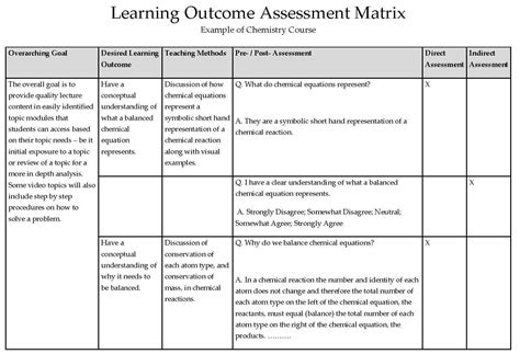 test objective matrix template assessment resources