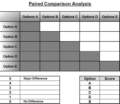 comparison analysis template comparison analysis template 28 images comparative
