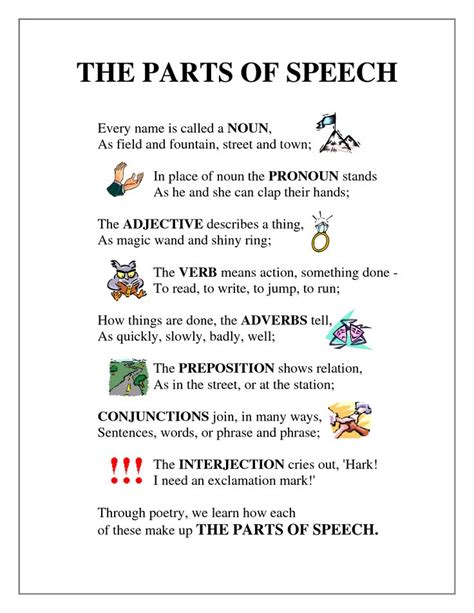 what are sections of a poem called parts of speech poem homeschooling pinterest search