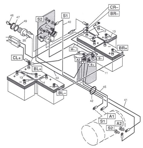 36v yamaha golf cart wiring diagram get free image about