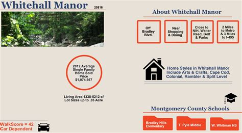 whitehall manor montgomery county md real estate