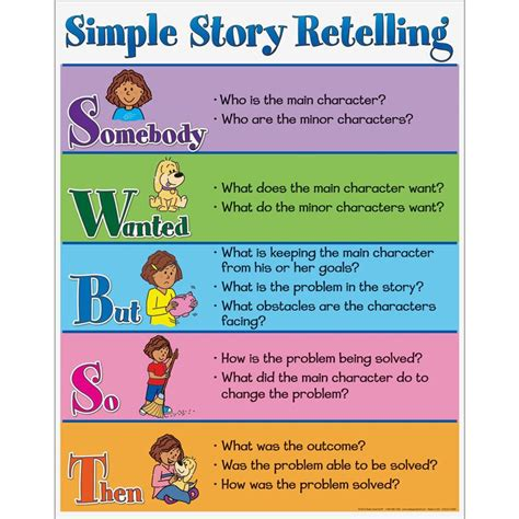 retell new year story simple story retelling poster