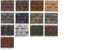 arrowhead building supply iko shingles arrowhead