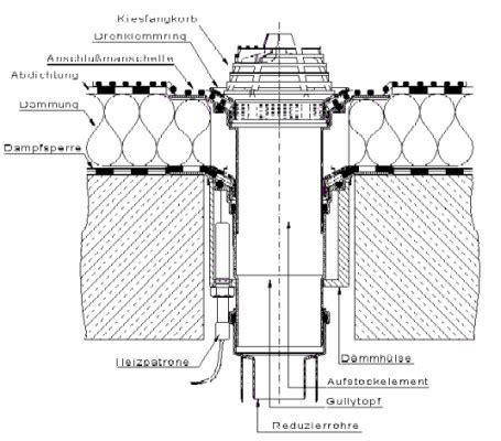 bodeneinlauf garage dachentw 228 sserung flachdach detailzeichnungen baunetz