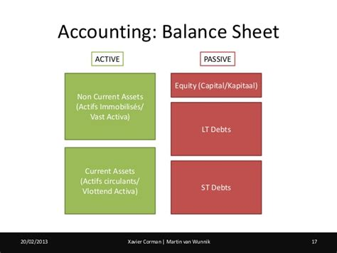 small businesses accounting mobi scu