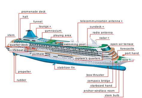 sail terminology diagram sail get free image about wiring diagram