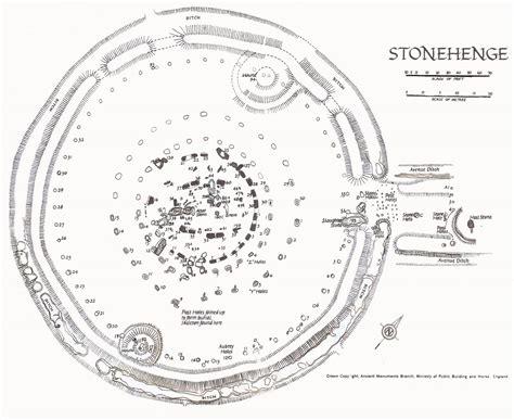 stonehenge map stonehenge henge circle zoso s truthtalk13