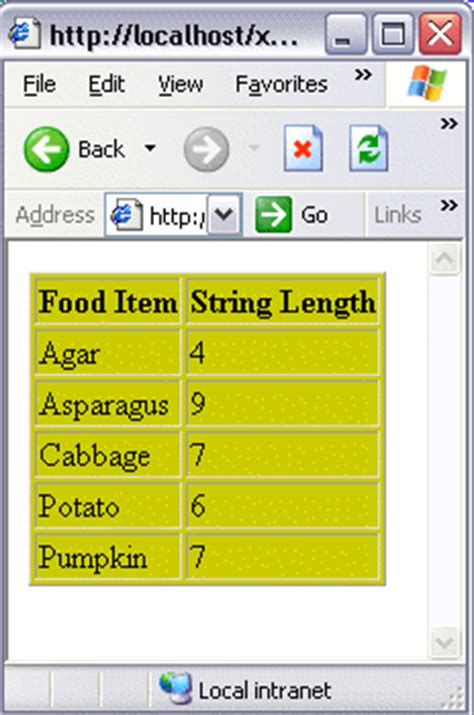 xpath replace pattern t sql string functions startswith