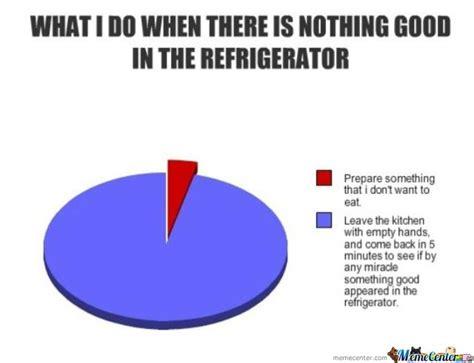 Fridge Meme - refrigerator by passion dreamer meme center