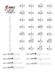 More about the trombone check out some trombone tips and tricks and