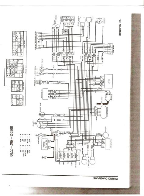 1986 honda trx 350 wiring diagram wiring diagram with