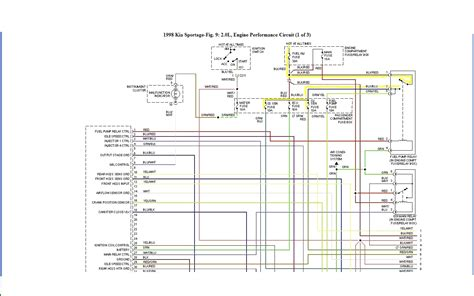 kia wiring diagrams wiring diagrams wiring diagrams