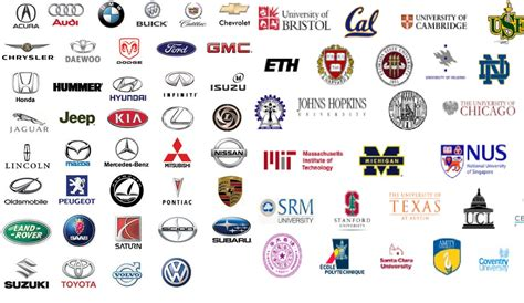 american car logos and names list automotive manufacturers symbols