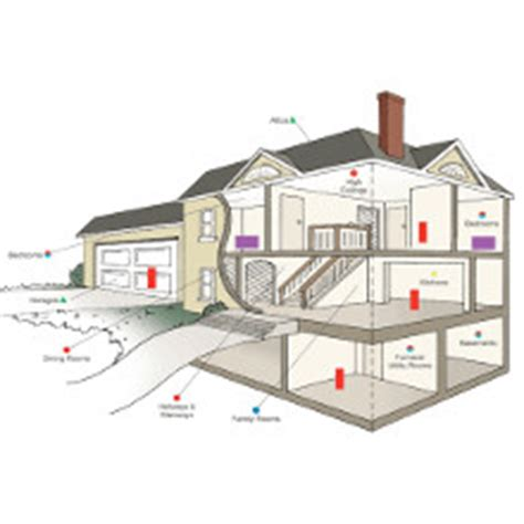 extintores por metro cuadrado classes de inc 202 ndios melisam