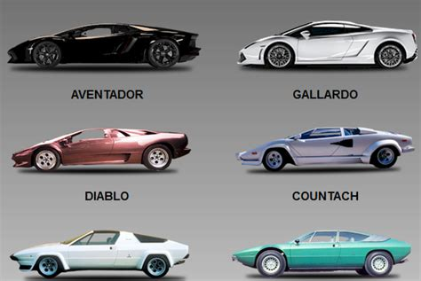 All Models Of Lamborghini The Ultimate Guide To Lamborghini Clothing And Accessories