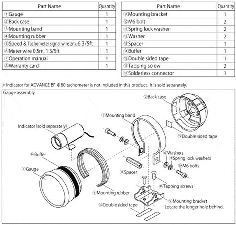 defi meter wiring diagram 25 wiring diagram images