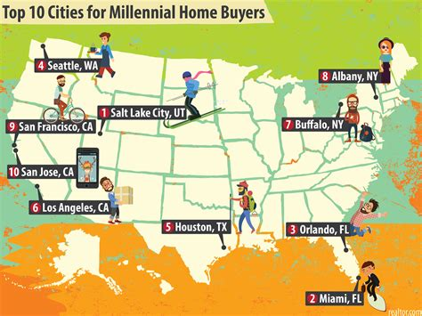 bradsby best cities for millennial la is one of the top u s cities where millennials want to
