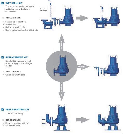 grundfos motor wiring diagrams honeywell wiring