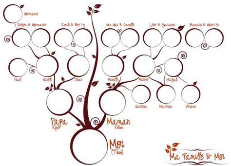Jam Qnq Attractive Original Da 79 les 25 meilleures id 233 es concernant arbres g 233 n 233 alogiques