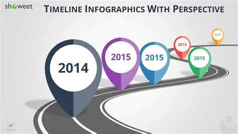 road map timeline timeline infographics templates for powerpoint