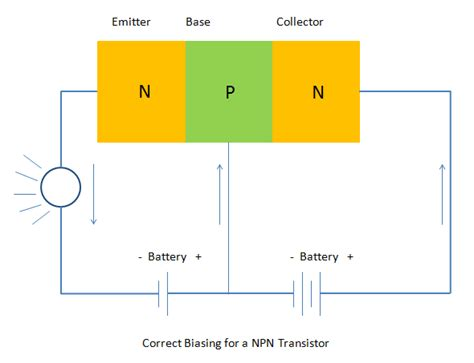 basic electronics transistors and integrated circuits basic physics of electronic semiconductor devices diodes transistors ic vlsi ulsi