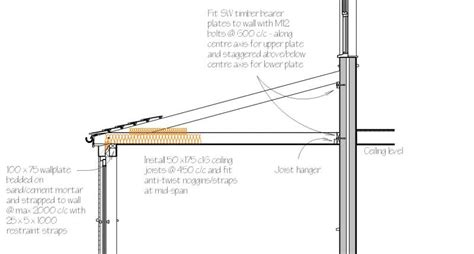 Small Cabin Building Plans by Mono Pitched Roof Diynot Forums
