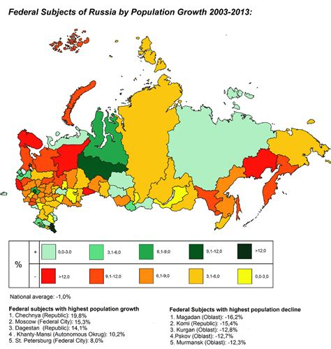 russia population map 2013 map thread xi page 174 alternate history discussion