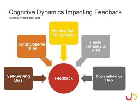 Research Paper Team Dynamics by Buy Research Papers Cheap Dynamics Of Communication Essayhelp569 Web Fc2