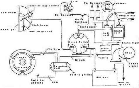 wiring diagram for triumph bsa
