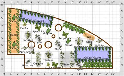 Herb Garden Layout Garden Plan 2013 Herb Garden