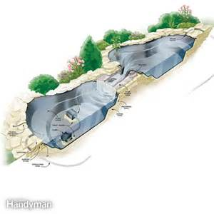 Backyard Pond Liners by How To Build A Water Garden Stream The Family Handyman