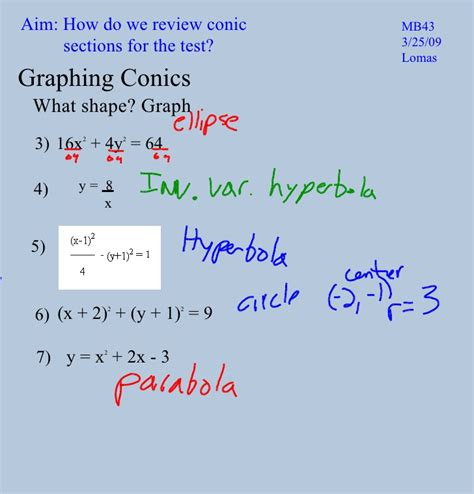 conic sections test conics test review t