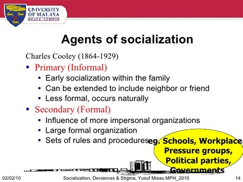 Agents Of Socialization Essay by Image Gallery Socializing Agents