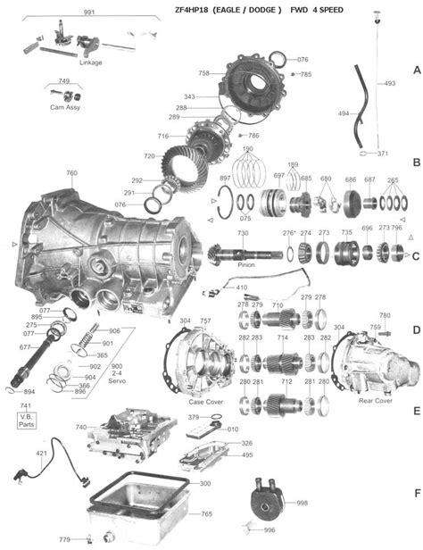 ZF - Transmisiones automaticas - Despiece - componentes