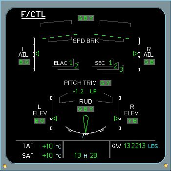 Ecam Control Panel System Page Buttons Section 16 1 3