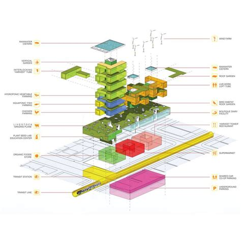 How To Draw Project Architecture Diagram Best 25 Architecture Diagrams Ideas On