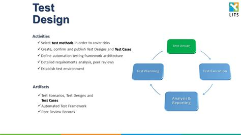 ui pattern testing software testing process ppt video online download