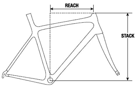 bike frame template endurance gravel cx bike reach and stack page 2